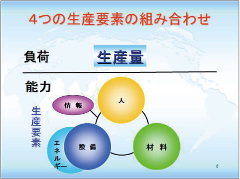 IEと生産システムの基本②:生産の基...